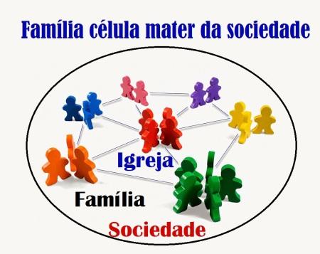 Familia_grafico_sociedade